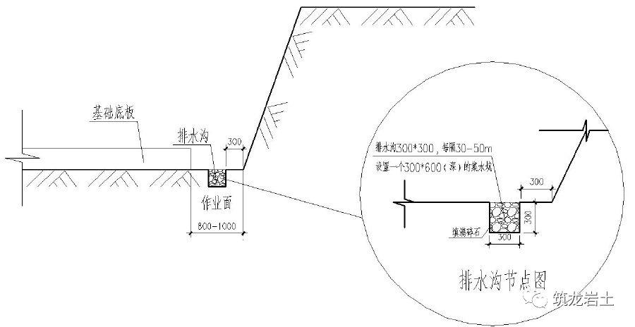 岩土工程图片2