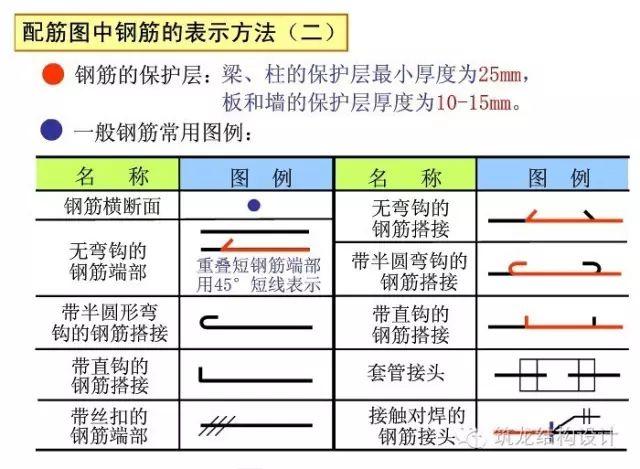 结构资料库图片3