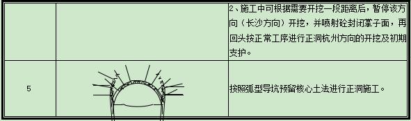 涵洞设计施工图片3