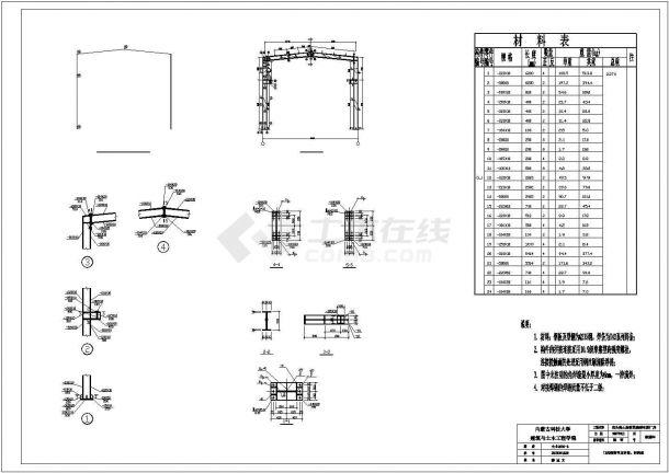 单层门式钢架结构厂房建筑工程量计算实例(有图纸)-图一