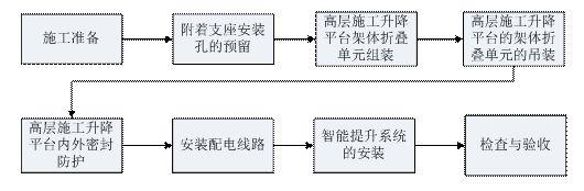 中建安全文明标准化做得好的秘密?这些标化设施功不可没!(图24)