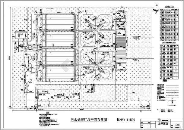 某城市污水处理厂平面总布置CAD图纸-图二