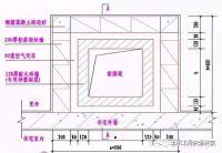 建筑平面施工图-要点汇总,学习了!