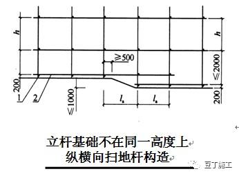 扣件式钢管脚手架安全通病防治手册(图83)