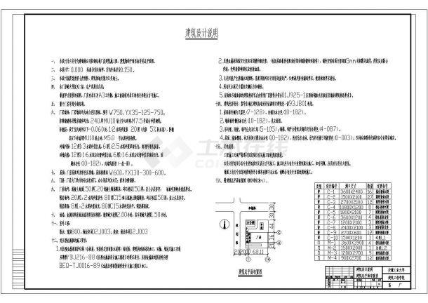 2×18米跨门式刚架厂房带吊车建筑结构毕业设计图纸(含计算书)-图二