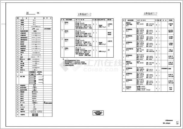 北京市某商业综合体暖通空调系统及动力站设计施工CAD图纸-图二