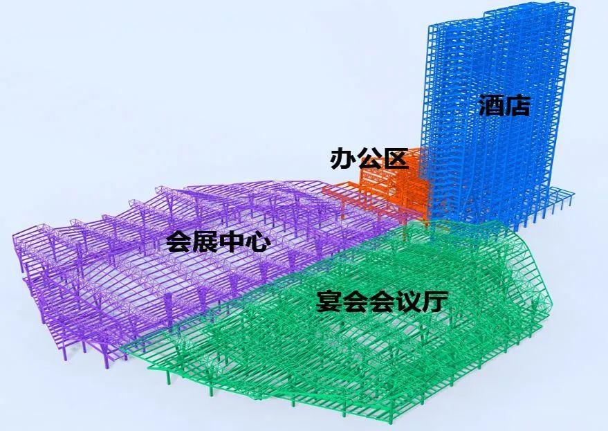钢结构工程图片3