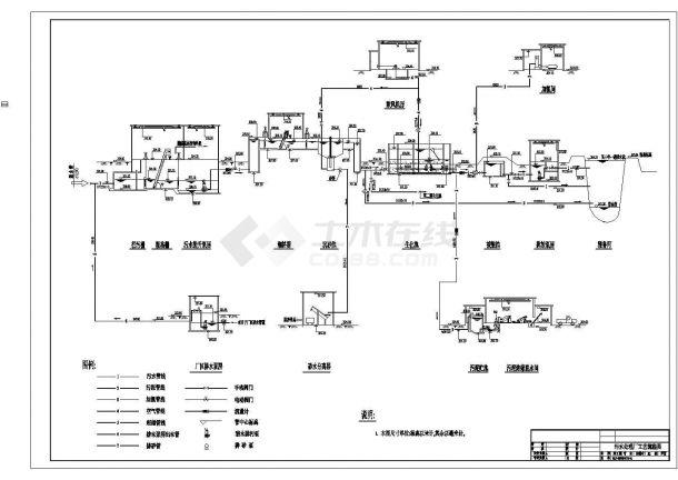 某工厂成套三万吨cass工艺图纸-图二