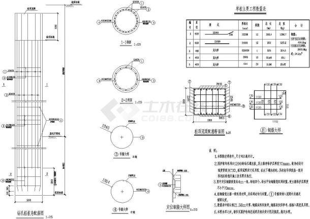 [广东]地铁车站深基坑围护结构钻孔灌注桩配筋图-图一