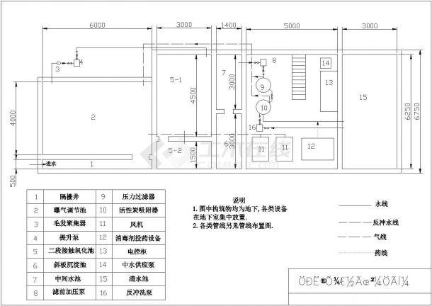 安徽省合肥市某区某体育运动城中水站全套施工设计CAD图纸-图一