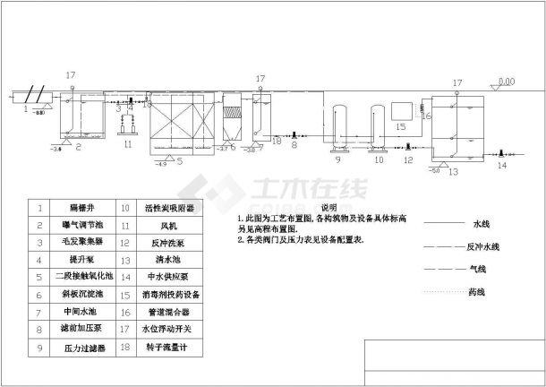 安徽省合肥市某区某体育运动城中水站全套施工设计CAD图纸-图二