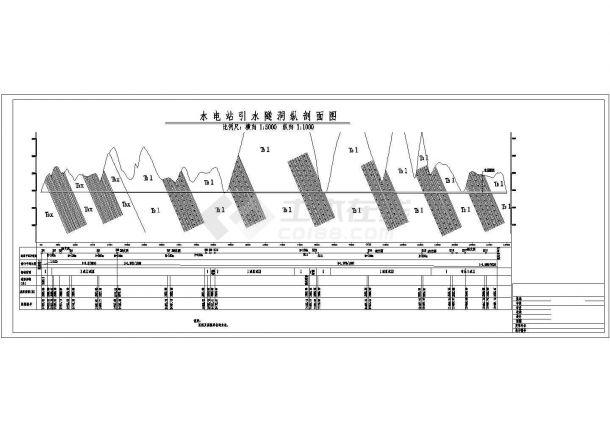 [四川]水电站工程初步设计施工图(引水隧洞 压力管道 调压井)-图二