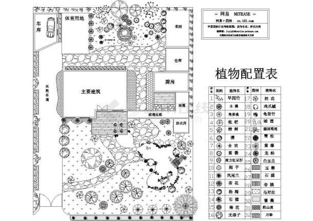 某私人豪华别墅植物种植设计cad施工平面图(甲级院设计)-图一