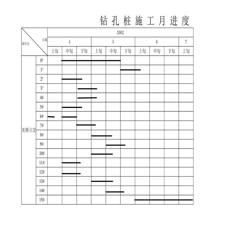 钻孔桩施工进度计划方案-图二