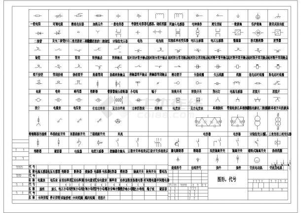 微电课堂 001-电气符号总集-图二