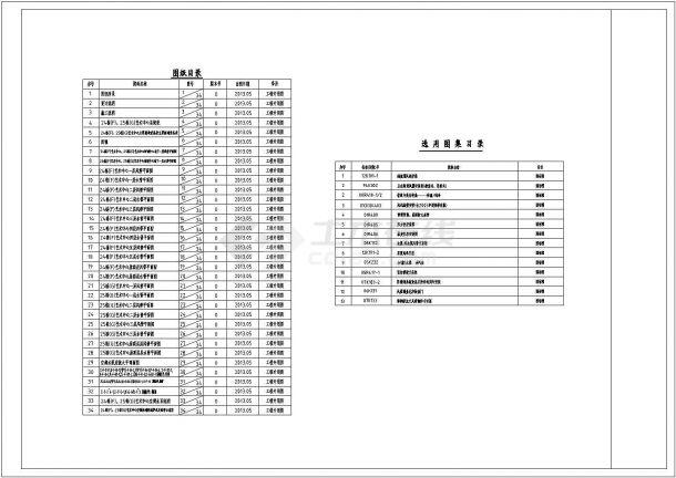 [四川]17万平商业城市综合体通风空调及防排烟系统设计施工设计cad图-图一