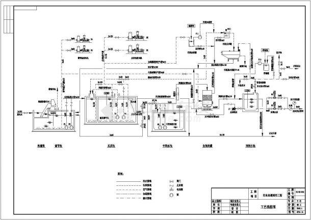 《中水回用工艺流程图》-图二