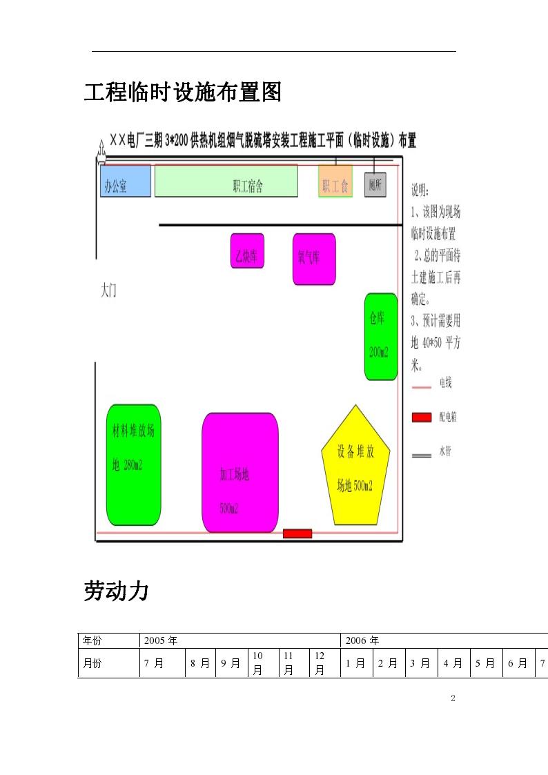 某电厂脱硫安装工程施工组织设计-图二