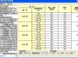 探索者钢结构计算表格 v1.0绿色版下载图片1