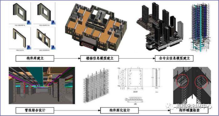 装配式BIM应用图片2