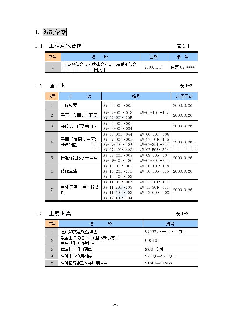 北京某地标性建筑工程大体积混凝土施工方案-图二