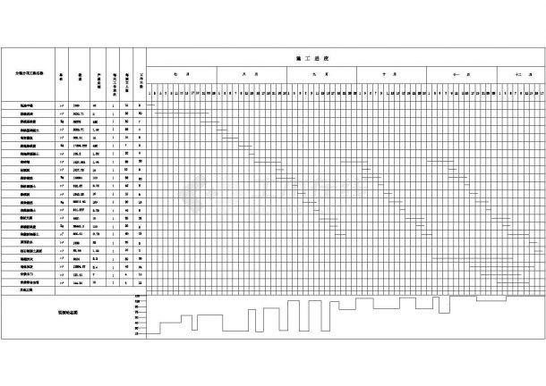 施工组织设计(含建筑图,结构图,施工进度计划表,施工平面布置图,施工组织设计论文)-图二