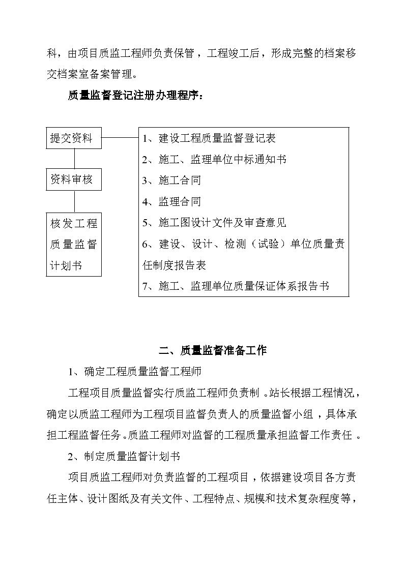 青岛市园林绿化工程质量监督管理-图二