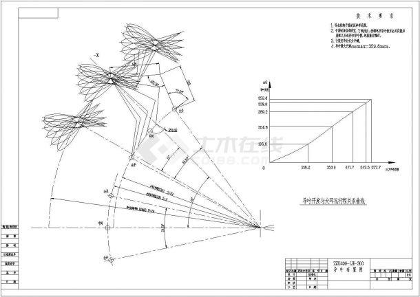 水电站金属结构安装工程施工图-图二