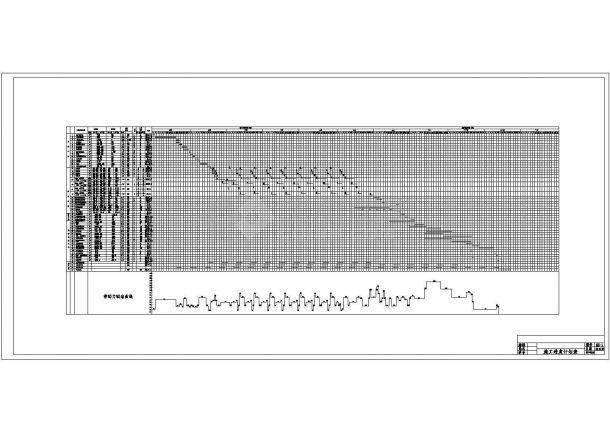 3675.1平方米中学教学楼毕业设计(结构计算书、工程量计算、施组、部分CAD图、施工进度表)-图二