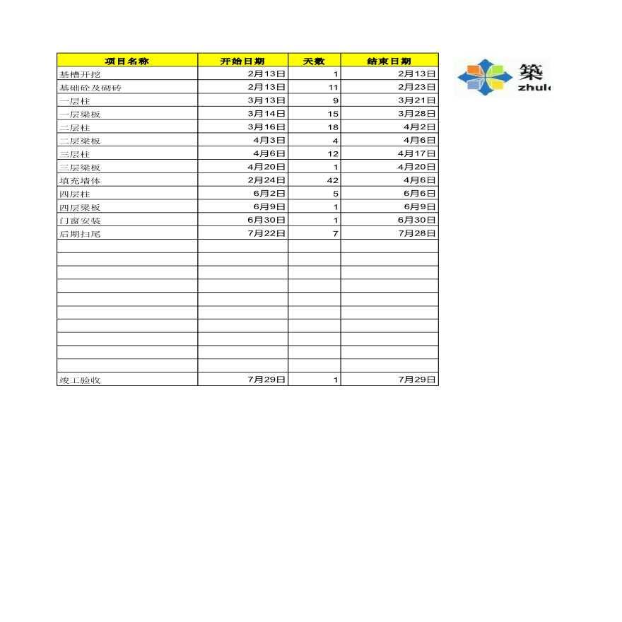 房地产项目施工进度计划表格(Excel版自动生成)-图一