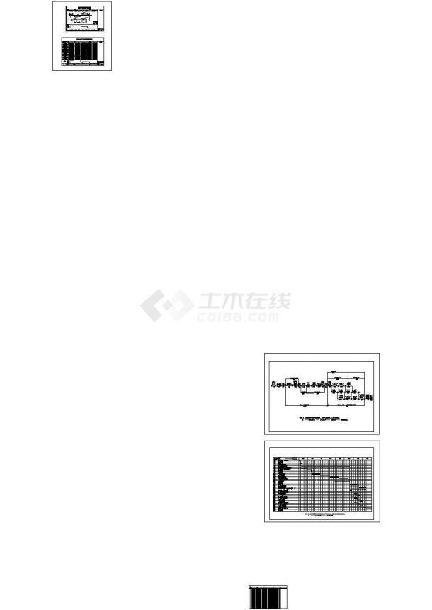 大厦施工进度计划横道图、网络图(同步人力资源分布图)cad施工图设计-图一