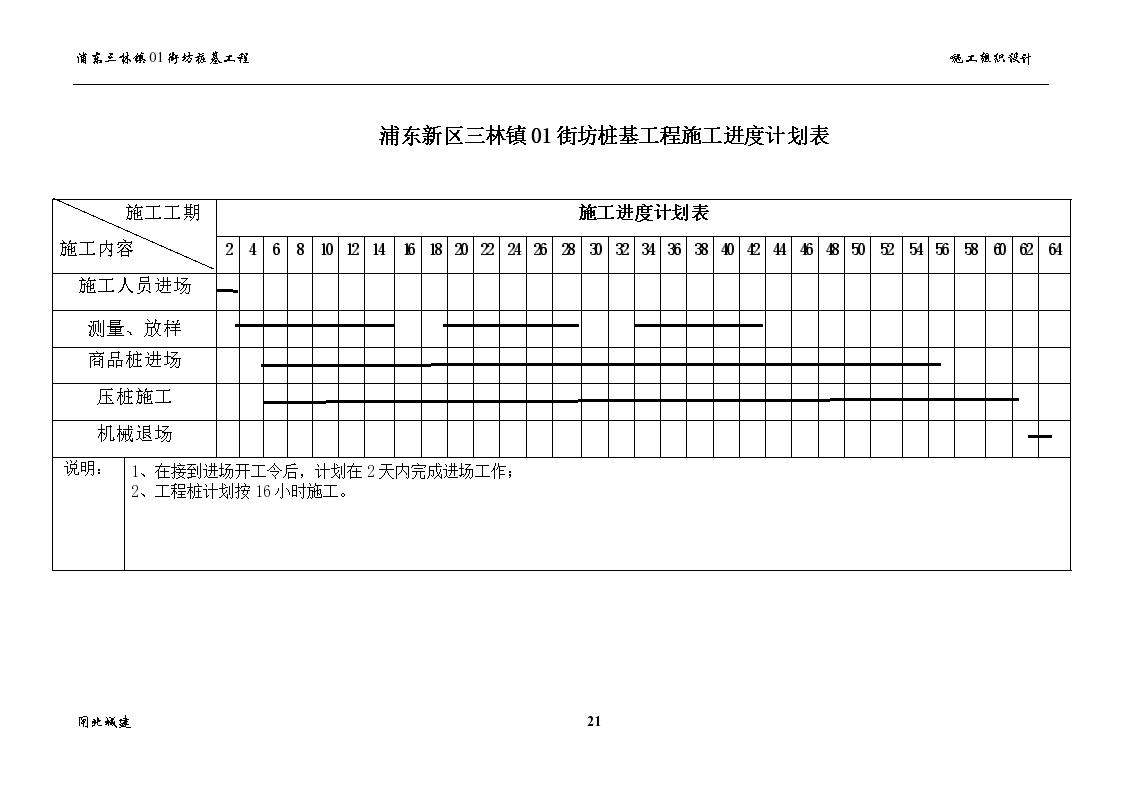 方正集团管桩工程桩施工进度计划表-图一