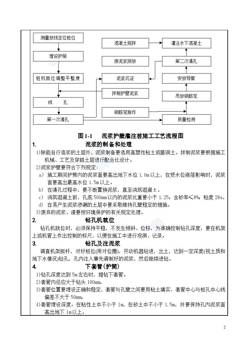 广东钻孔灌注桩施工技术交底-图二