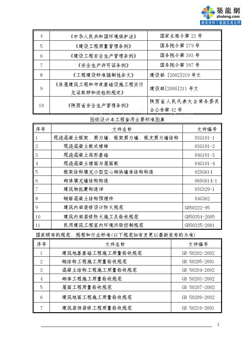 [陕西]框架结构办公楼施工组织设计(创鲁班奖、投标)-图二