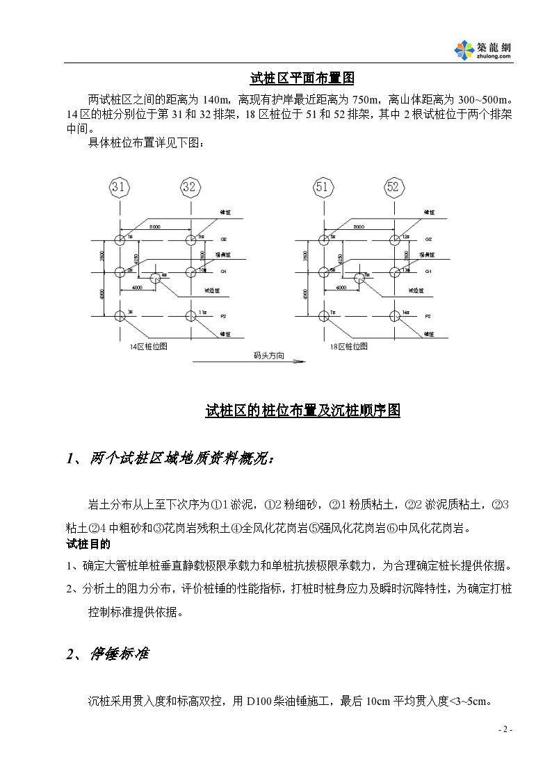 某预应力混凝土大管桩静载试验方法总结-图二