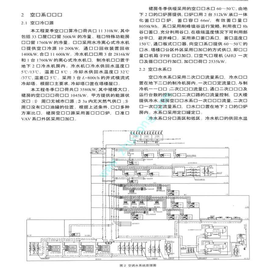某大厦暖通空调设计案例-图二