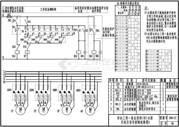 经典KBO-cc(控制与保护开关)设计cad全套电气控制原理图图集(含编制说明,104个CAD文件)-图一