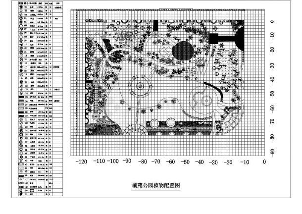 楠苑公园CAD植物配置图-图一