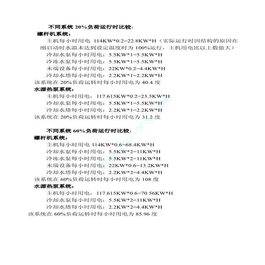 北京某酒店空调水源热泵与螺杆机用电功率对比-图二