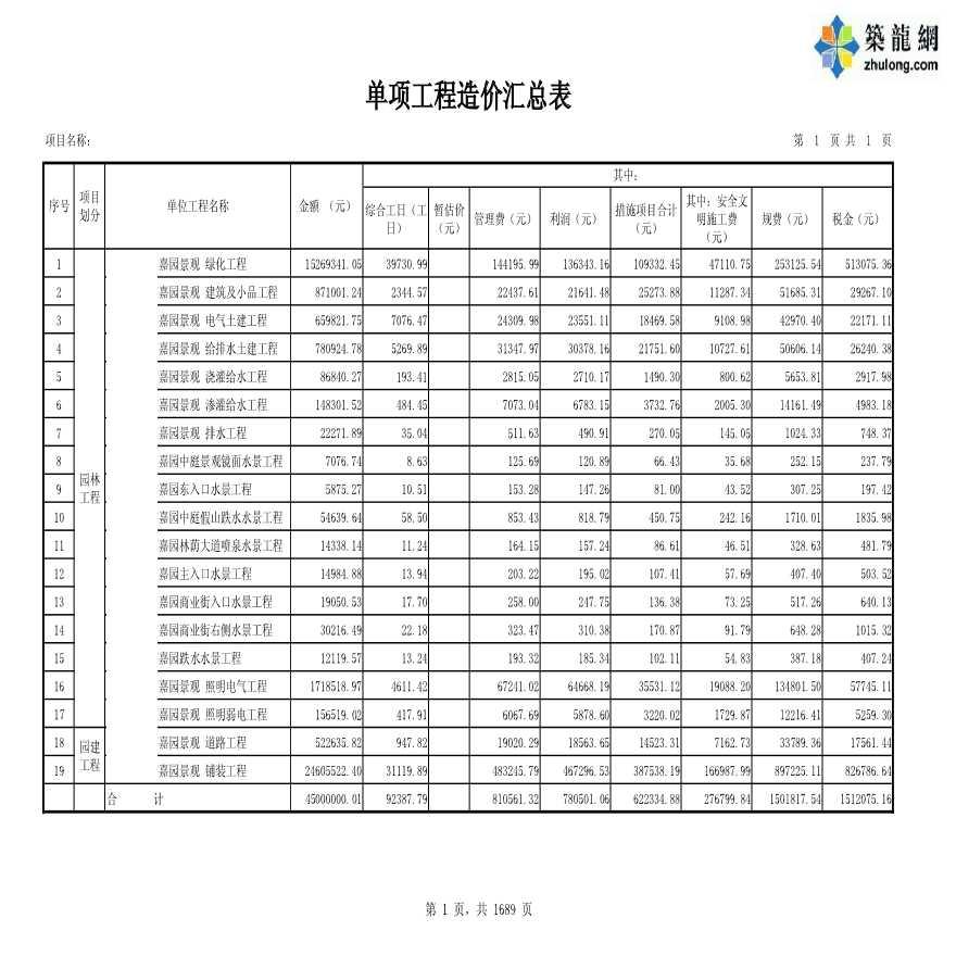 [山西]大型住宅项目园林景观工程预算书(全套 投标报价)-图一