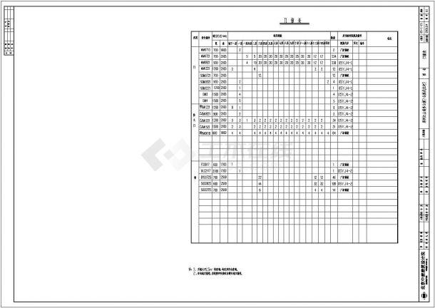 某地企业研发综合楼全套建筑方案施工设计图纸(含平面布置图)-图二