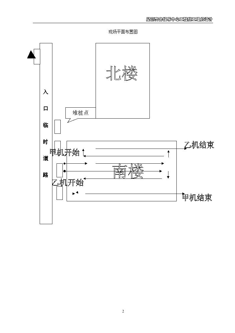 杭州某高档休闲娱乐中心工程施工组织设计方案-图二