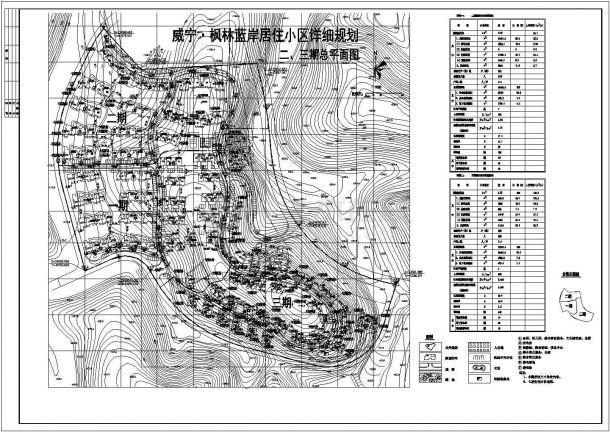 威宁·枫林蓝岸居住小区详细规划设计cad二三期总平面图(含技术经济指标)-图一