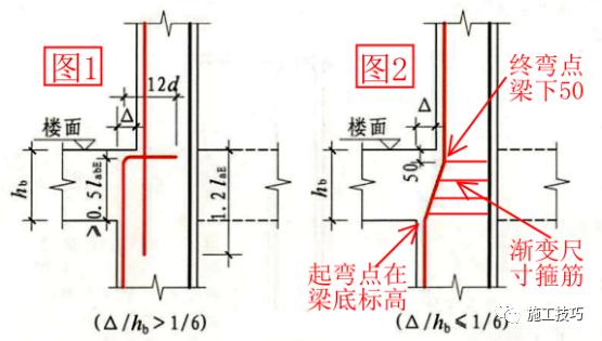 平法图集16G101-1中柱变截面构造详图如何选择