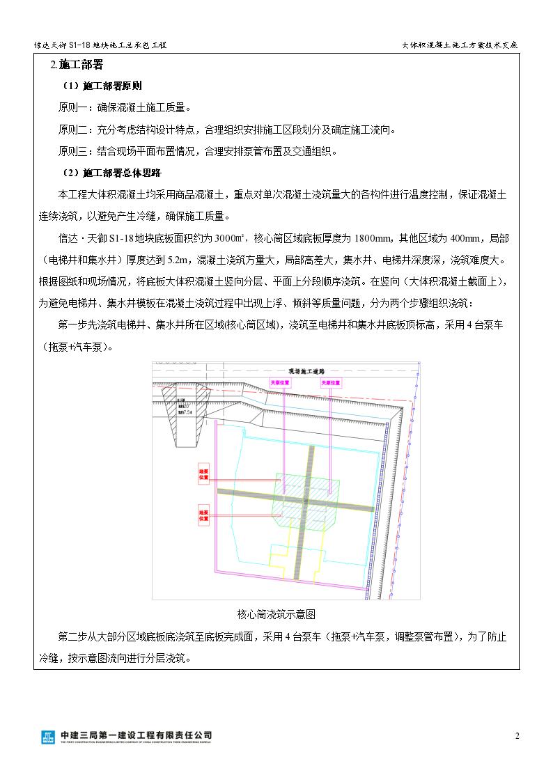 大体积混凝土施工方案技术交底-图二