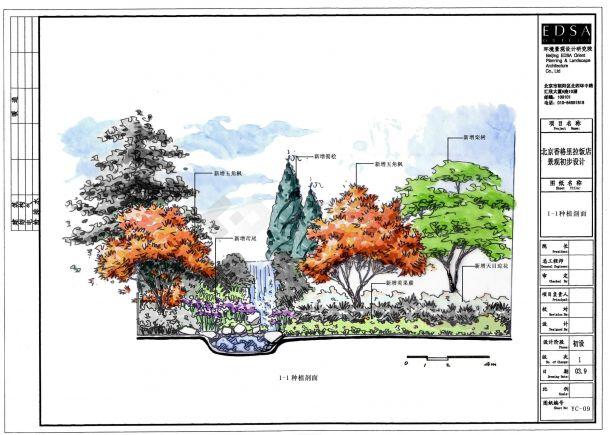 [北京]饭店周边环境初步设计方案-图二
