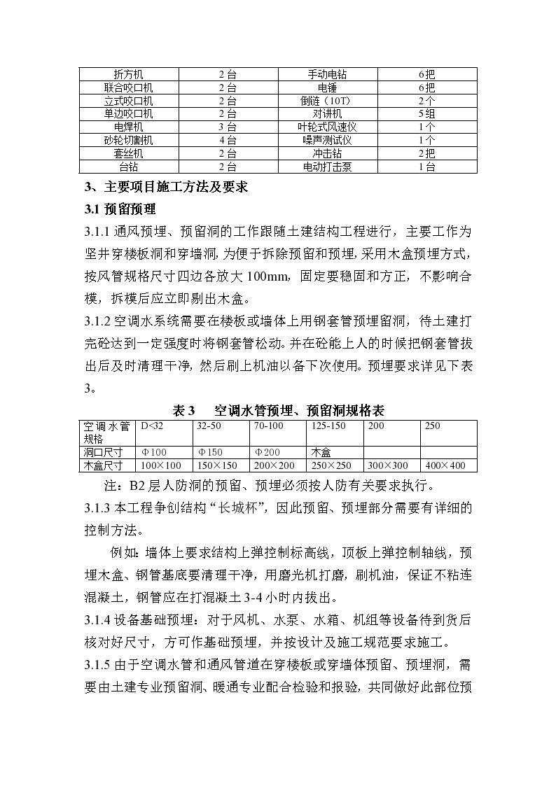 综合办公楼暖通工程施工方案,10页-图二