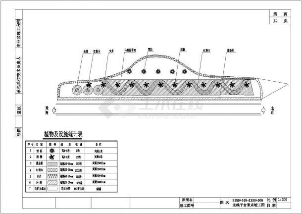 【园林景观设计】[湖南]高速公路第十合同段绿化工程竣工图-图一