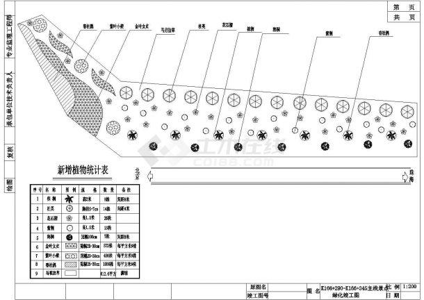 【园林景观设计】[湖南]高速公路第十合同段绿化工程竣工图-图二