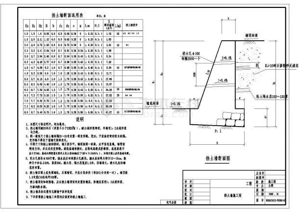 某村镇220KV变电站设计CAD施工图-图一